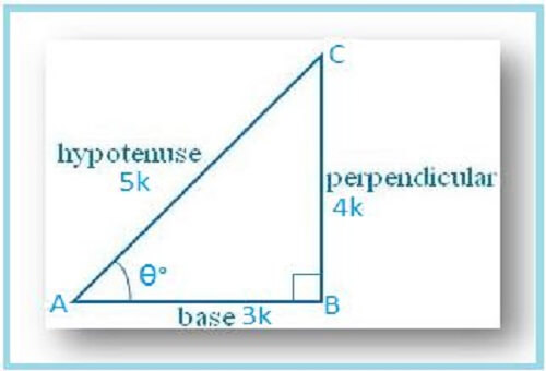 """<img src=""""right triangle.png"""" alt=""""right triangle"""">"""