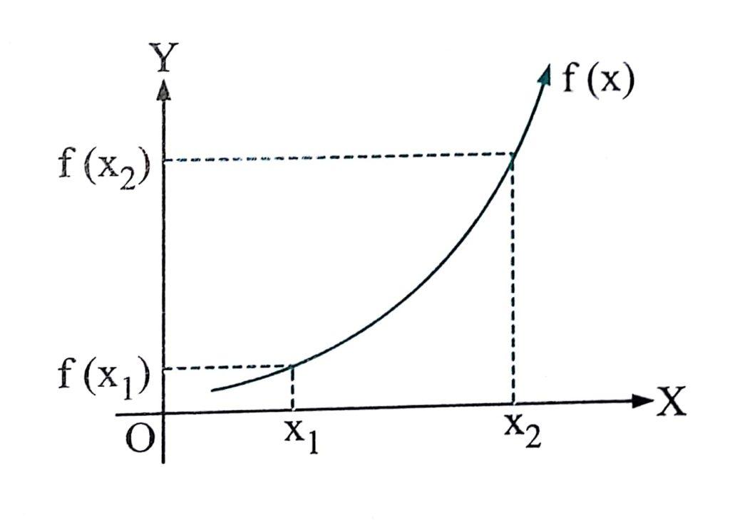 """<img src=""""increasing decreasing function.jpg"""" alt=""""increasing decreasing function"""">"""